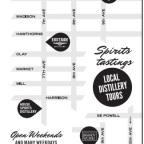 Distilleries of Portland